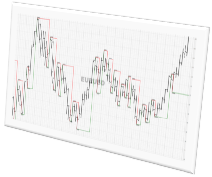 Trading DNA Package - Trading With Gann